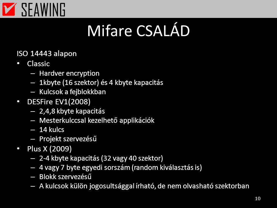 Mifare CSALÁD ISO 14443 alapon • Classic – Hardver encryption – 1kbyte (16 szektor) és 4 kbyte kapacitás – Kulcsok a fejblokkban • DESFire EV1(2008) –