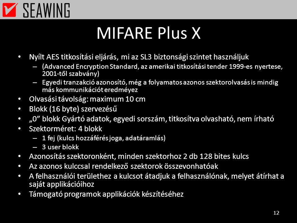 MIFARE Plus X • Nyílt AES titkosítási eljárás, mi az SL3 biztonsági szintet használjuk – (Advanced Encryption Standard, az amerikai titkosítási tender