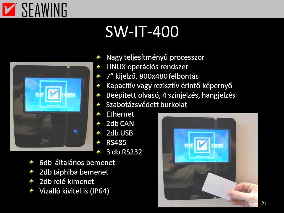 """SW-IT-400 Nagy teljesítményű processzor LINUX operációs rendszer 7"""" kijelző, 800x480 felbontás Kapacitív vagy rezisztív érintő képernyő Beépített olva"""