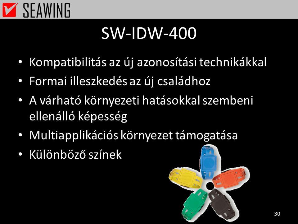 SW-IDW-400 • Kompatibilitás az új azonosítási technikákkal • Formai illeszkedés az új családhoz • A várható környezeti hatásokkal szembeni ellenálló k