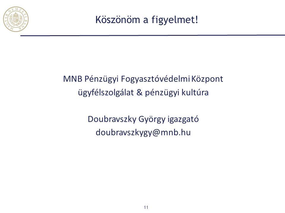 Köszönöm a figyelmet! MNB Pénzügyi Fogyasztóvédelmi Központ ügyfélszolgálat & pénzügyi kultúra Doubravszky György igazgató doubravszkygy@mnb.hu 11