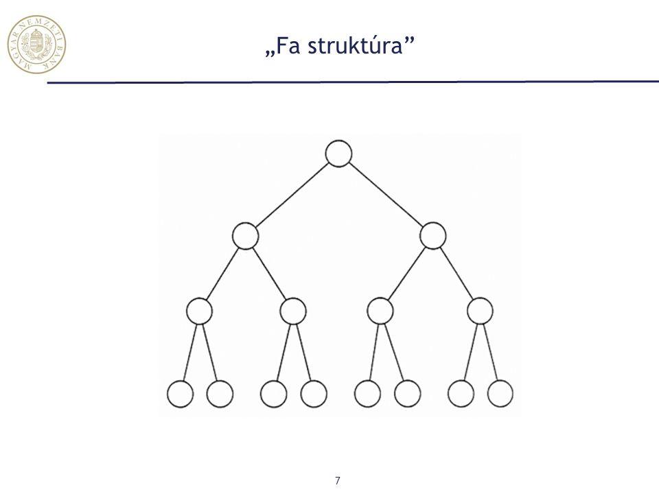 """Fa struktúra"" 7"