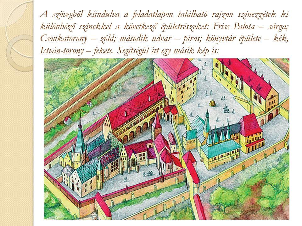 A szövegből kiindulva a feladatlapon található rajzon színezzétek ki különböző színekkel a következő épületrészeket: Friss Palota – sárga; Csonkatoron