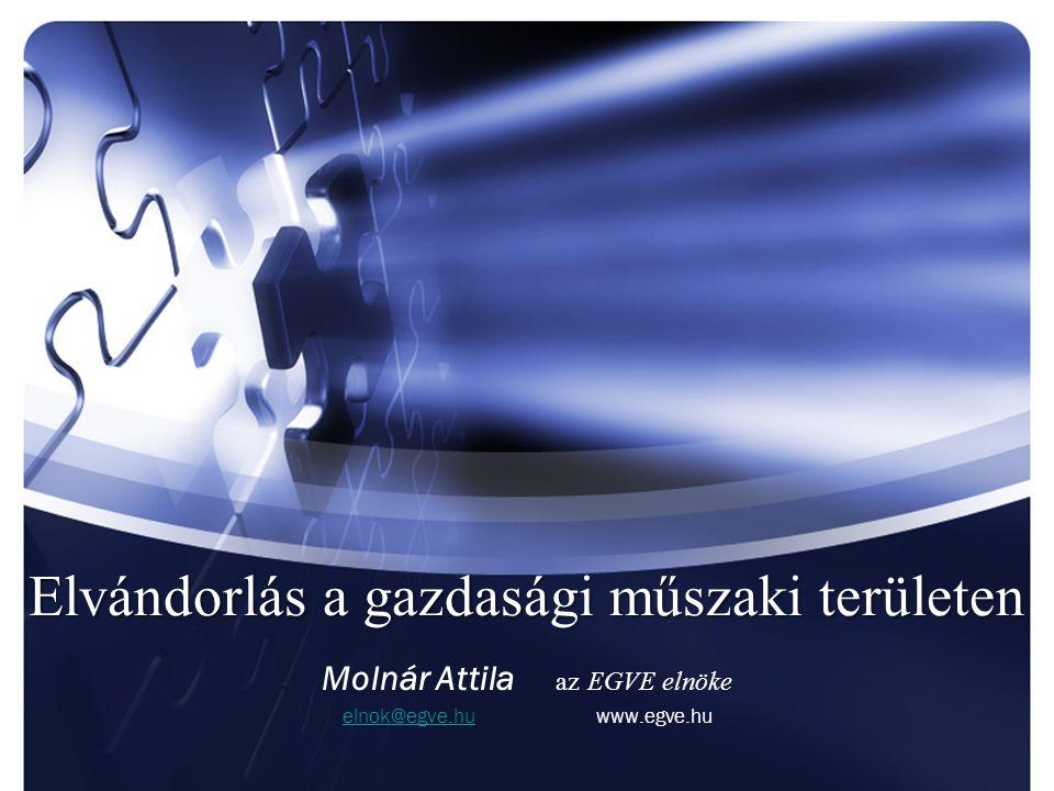 Elvándorlás a gazdasági műszaki területen Molnár Attila az EGVE elnöke elnok@egve.huelnok@egve.hu www.egve.hu