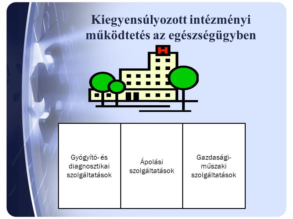 Kiegyensúlyozott intézményi működtetés az egészségügyben Gyógyító- és diagnosztikai szolgáltatások Ápolási szolgáltatások Gazdasági- műszaki szolgálta
