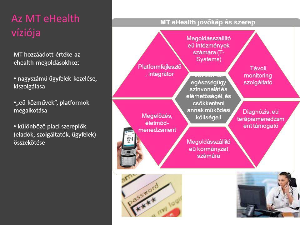 """MT hozzáadott értéke az ehealth megoldásokhoz: • nagyszámú ügyfelek kezelése, kiszolgálása • """"eü közművek , platformok megalkotása • különböző piaci szereplők (eladók, szolgáltatók, ügyfelek) összekötése Az MT eHealth víziója MT eHealth jövőkép és szerep Platformfejlesztő, integrátor Javítani az egészségügy színvonalát és elérhetőségét, és csökkenteni annak működési költségeit Távoli monitoring szolgáltató Megelőzés, életmód- menedzsment Megoldásszállító eü kormányzat számára Megoldásszállító eü intézmények számára (T- Systems) Diagnózis, eü terápiamenedzsm ent támogató"""