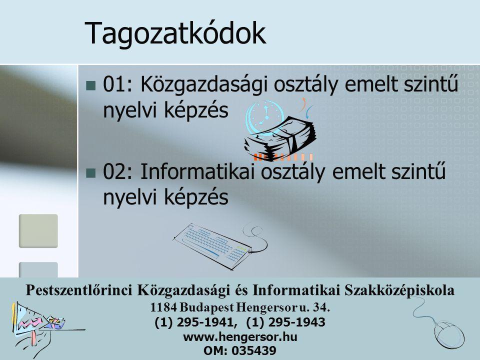 Pestszentlőrinci Közgazdasági és Informatikai Szakközépiskola 1184 Budapest Hengersor u. 34. (1) 295-1941, (1) 295-1943 www.hengersor.hu OM: 035439 Ta