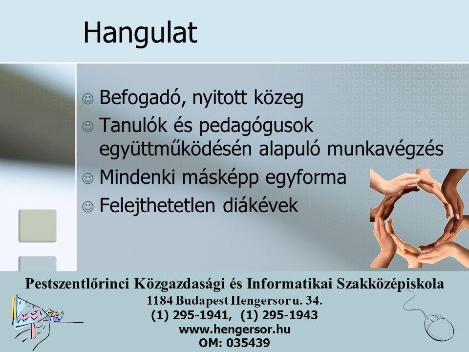 Pestszentlőrinci Közgazdasági és Informatikai Szakközépiskola 1184 Budapest Hengersor u. 34. (1) 295-1941, (1) 295-1943 www.hengersor.hu OM: 035439 Ha