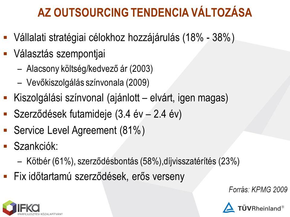 AZ OUTSOURCING TENDENCIA VÁLTOZÁSA  Vállalati stratégiai célokhoz hozzájárulás (18% - 38%)  Választás szempontjai –Alacsony költség/kedvező ár (2003