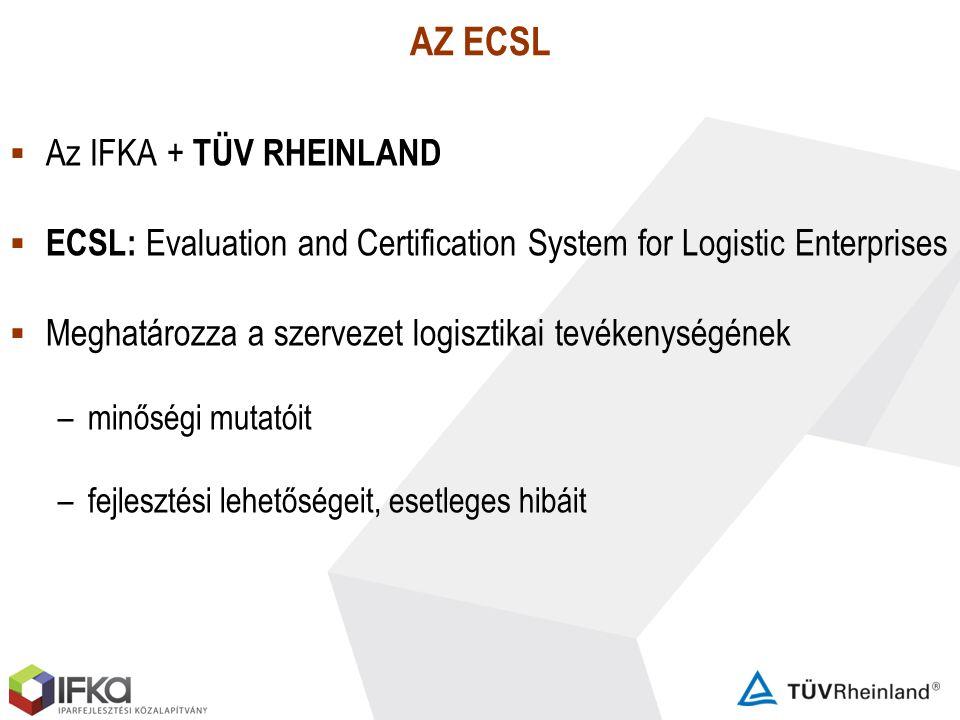 AZ ECSL  Az IFKA + TÜV RHEINLAND  ECSL: Evaluation and Certification System for Logistic Enterprises  Meghatározza a szervezet logisztikai tevékeny
