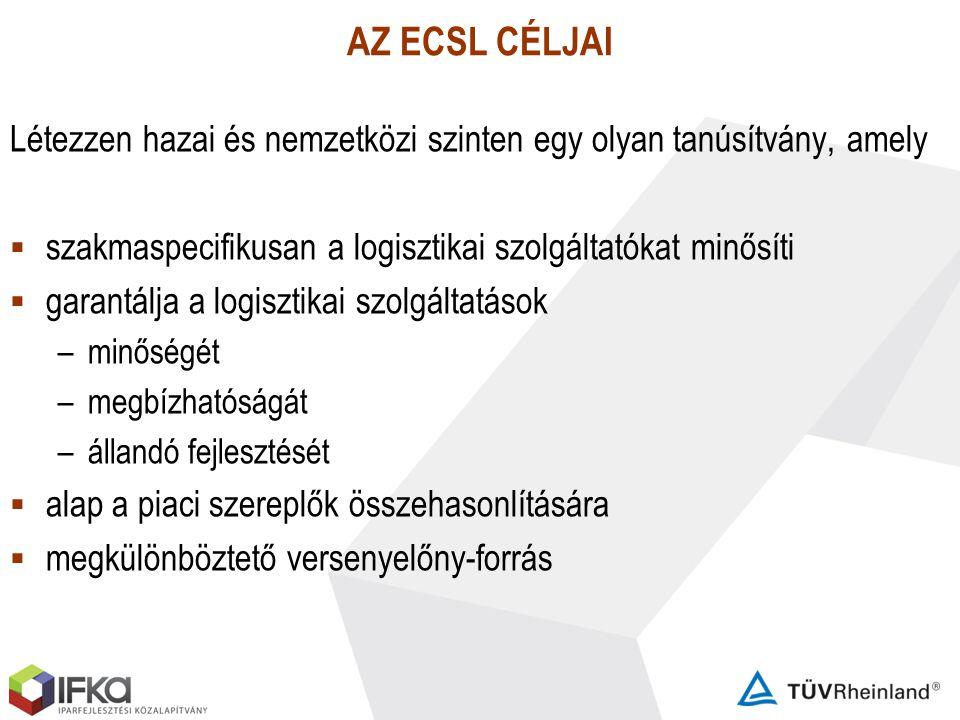 AZ ECSL CÉLJAI Létezzen hazai és nemzetközi szinten egy olyan tanúsítvány, amely  szakmaspecifikusan a logisztikai szolgáltatókat minősíti  garantál