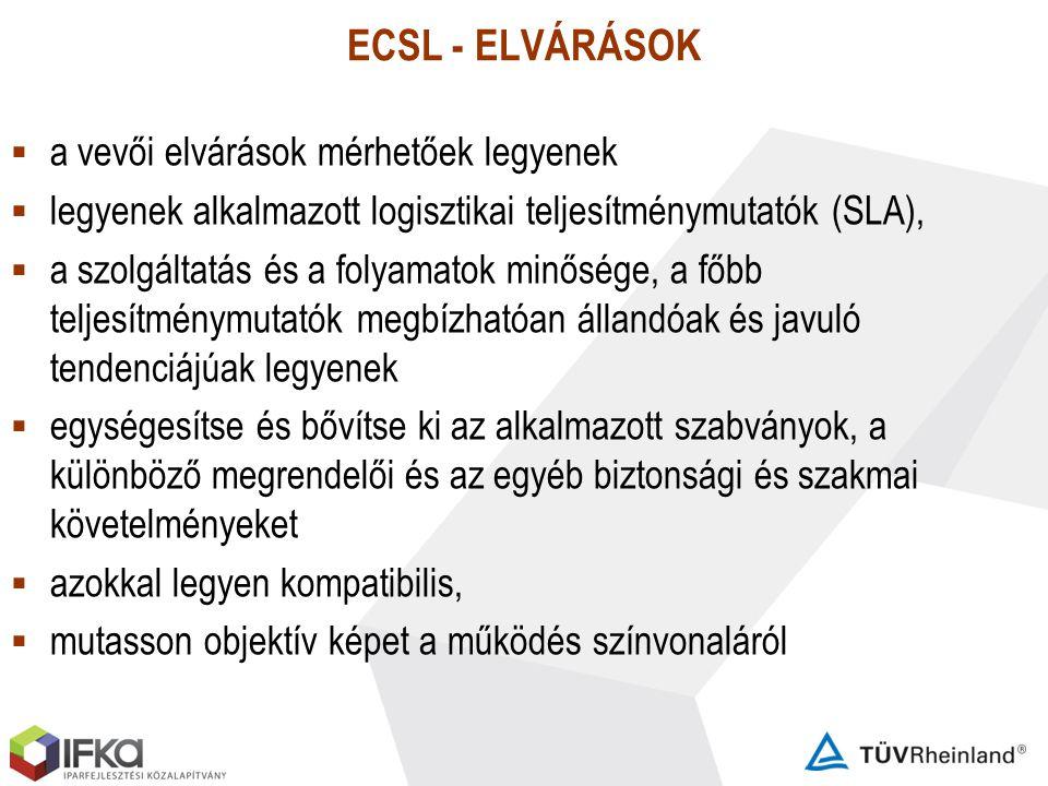 ECSL - ELVÁRÁSOK  a vevői elvárások mérhetőek legyenek  legyenek alkalmazott logisztikai teljesítménymutatók (SLA),  a szolgáltatás és a folyamatok