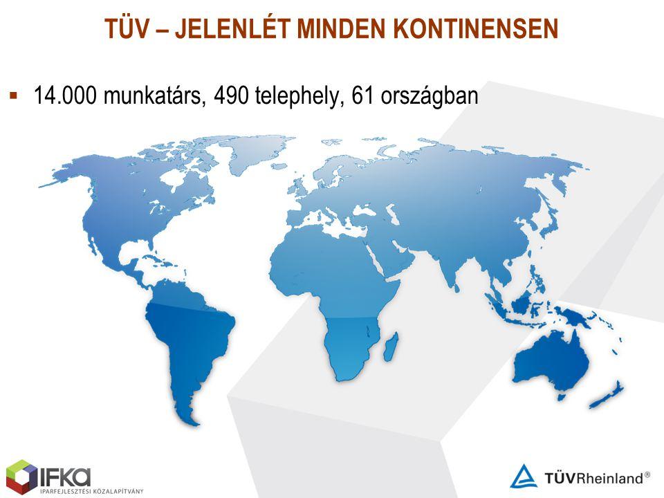 TÜV – JELENLÉT MINDEN KONTINENSEN  14.000 munkatárs, 490 telephely, 61 országban