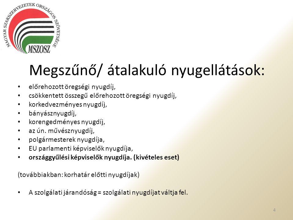Szolgálati járandóság megállapítása 1.Szolgálati járandóságra jogosult 2012.
