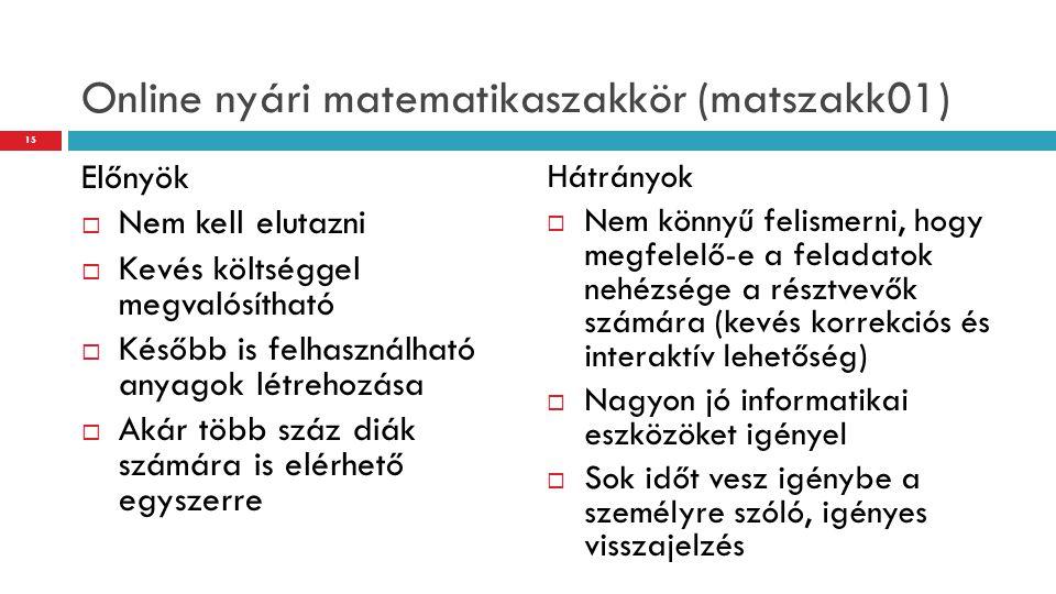 Online nyári matematikaszakkör (matszakk01) Előnyök  Nem kell elutazni  Kevés költséggel megvalósítható  Később is felhasználható anyagok létrehozá