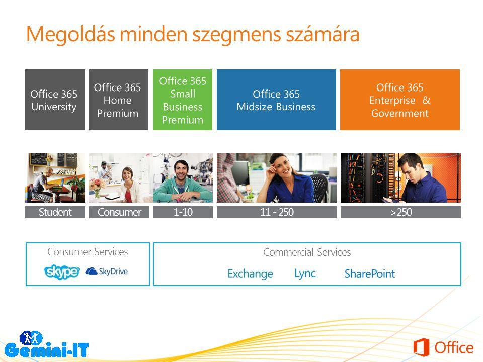 Megoldás minden szegmens számára Consumer Services Commercial Services 1-10>250 11 - 250ConsumerStudent