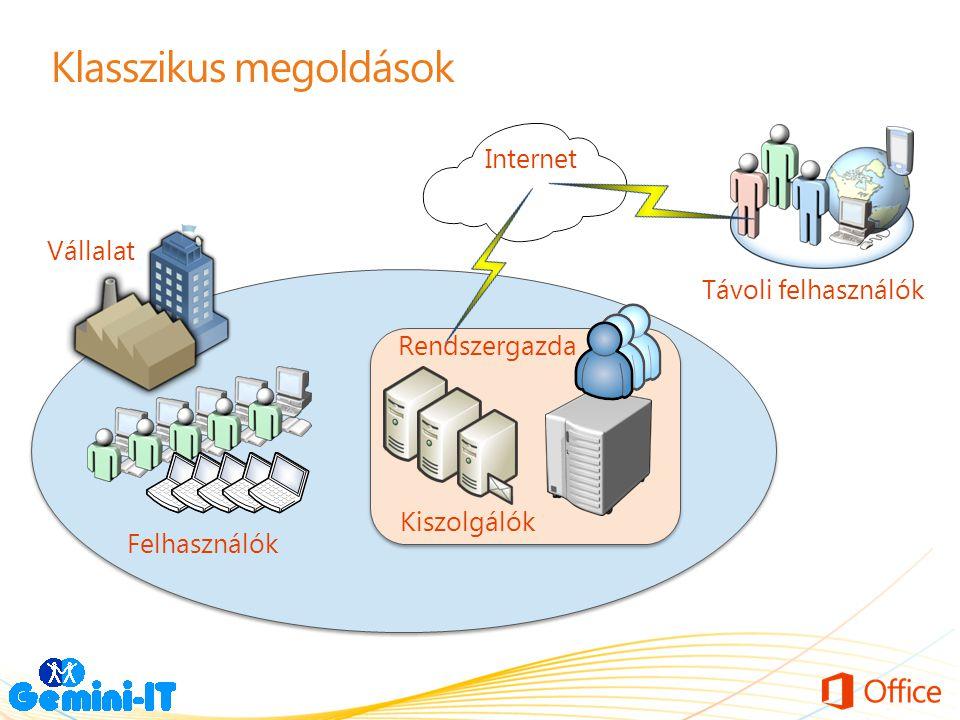 Klasszikus megoldások Felhasználók Kiszolgálók Rendszergazda Internet Távoli felhasználók Vállalat