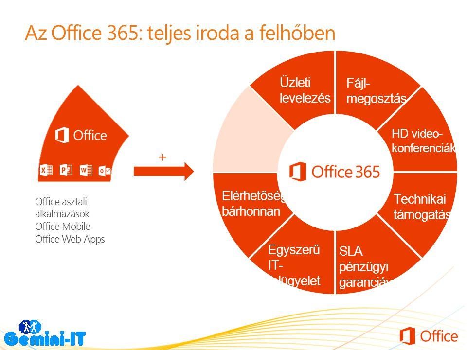 Az Office 365: teljes iroda a felhőben Office asztali alkalmazások Office Mobile Office Web Apps Üzleti levelezés HD video- konferenciák Fájl- megoszt