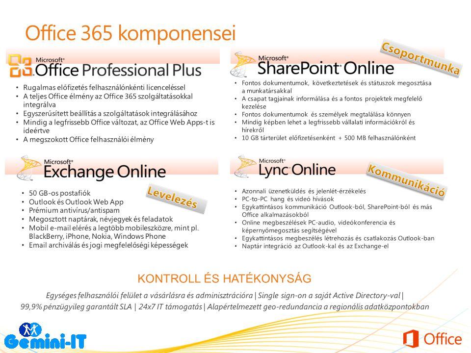 Office 365 komponensei • Fontos dokumentumok, következtetések és státuszok megosztása a munkatársakkal • A csapat tagjainak informálása és a fontos pr