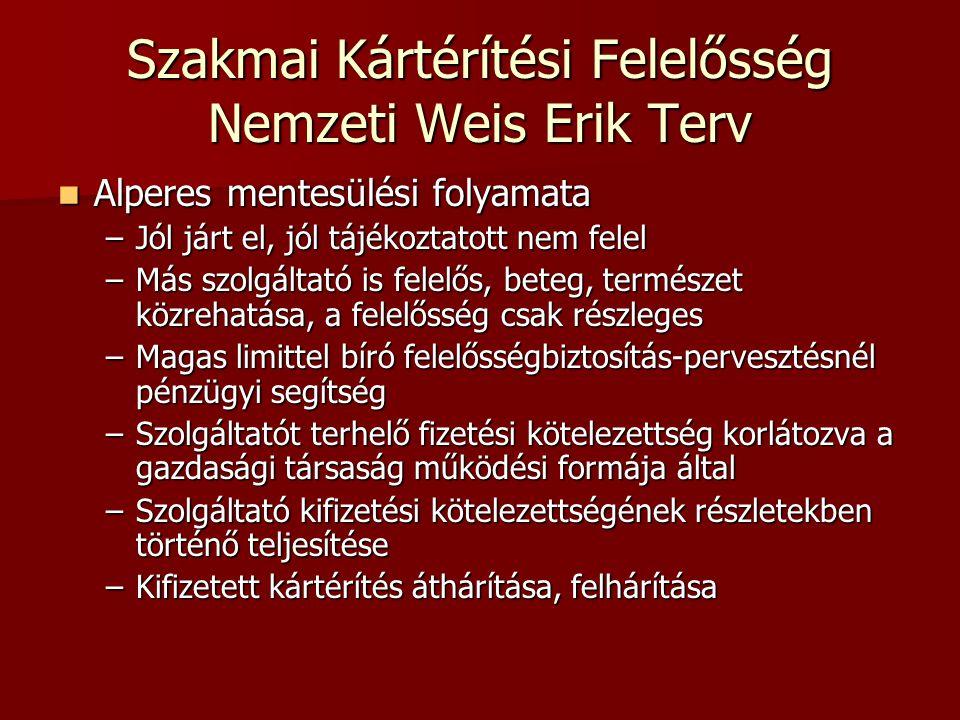 Szakmai Kártérítési Felelősség Nemzeti Weis Erik Terv  Alperes mentesülési folyamata –Jól járt el, jól tájékoztatott nem felel –Más szolgáltató is fe