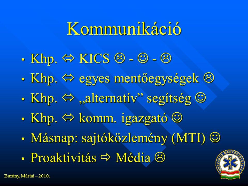 Burány, Mártai – 2010.Kommunikáció • Khp.  KICS  -  -  • Khp.