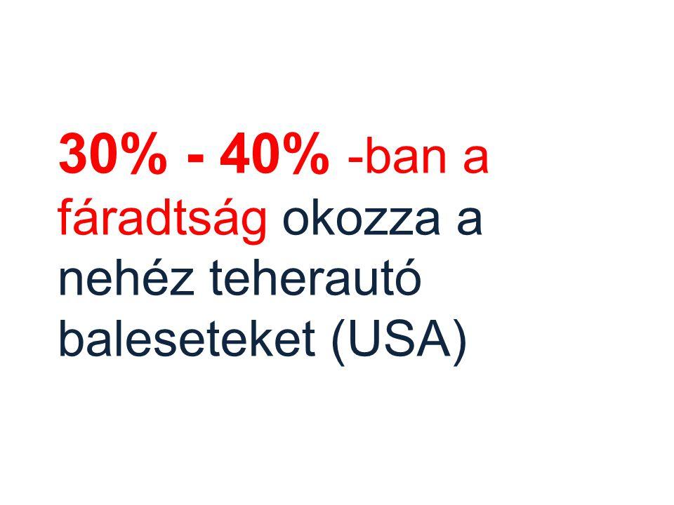 30% - 40% -ban a fáradtság okozza a nehéz teherautó baleseteket (USA)