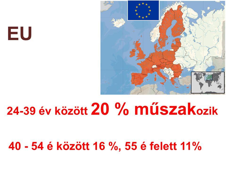 EU 24-39 év között 20 % műszak ozik 40 - 54 é között 16 %, 55 é felett 11%