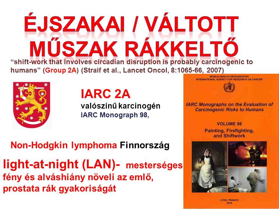 IARC 2A valószínű karcinogén IARC Monograph 98, Non-Hodgkin lymphoma Finnország light-at-night (LAN)- mesterséges fény és alváshiány növeli az emlő, prostata rák gyakoriságát shift-work that involves circadian disruption is probably carcinogenic to humans (Group 2A) (Straif et al., Lancet Oncol, 8:1065-66, 2007)