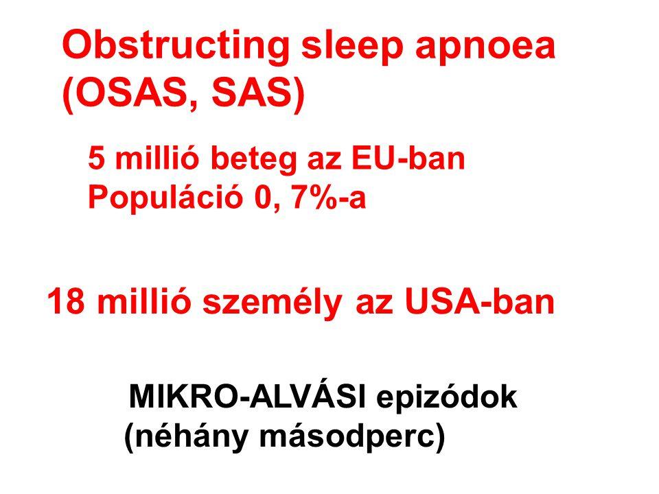 MIKRO-ALVÁSI epizódok (néhány másodperc) Obstructing sleep apnoea (OSAS, SAS) 5 millió beteg az EU-ban Populáció 0, 7%-a 18 millió személy az USA-ban