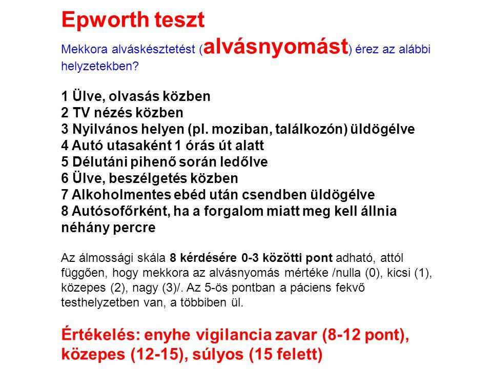 Epworth teszt Mekkora alváskésztetést ( alvásnyomást ) érez az alábbi helyzetekben? 1 Ülve, olvasás közben 2 TV nézés közben 3 Nyilvános helyen (pl. m