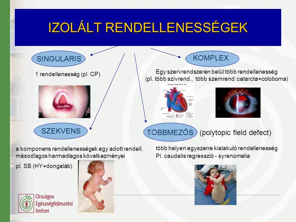 IZOLÁLT RENDELLENESSÉGEK SINGULARIS KOMPLEX SZEKVENS TÖBBMEZŐS (polytopic field defect) 1 rendellenesség (pl. CP) Egy szervrendszeren belül több rende