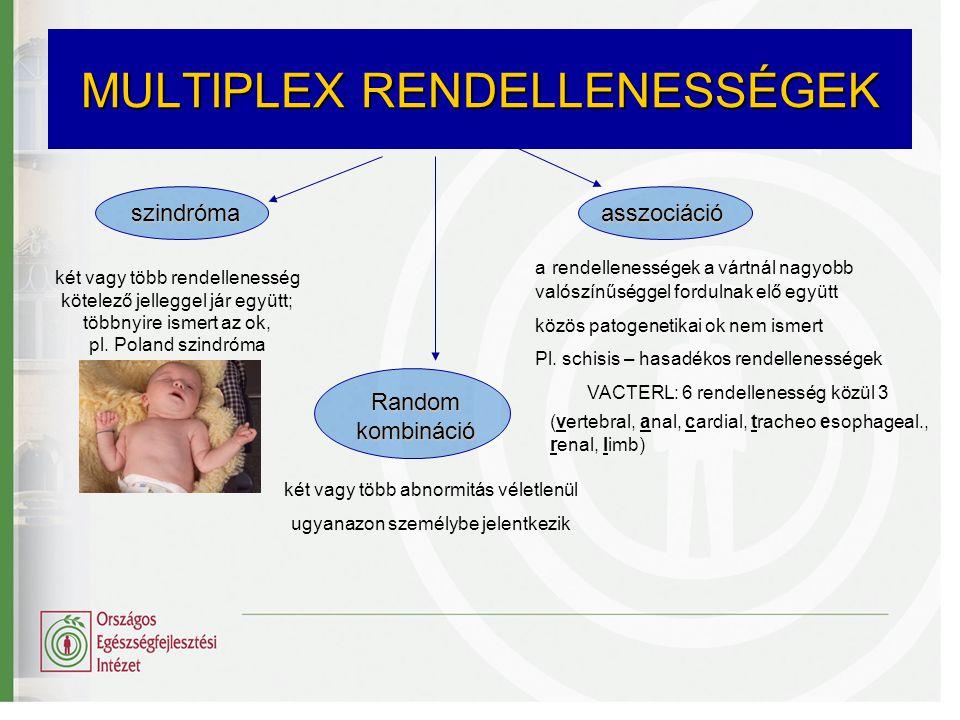 MULTIPLEX RENDELLENESSÉGEK szindrómaasszociáció Random kombináció két vagy több rendellenesség kötelező jelleggel jár együtt; többnyire ismert az ok,