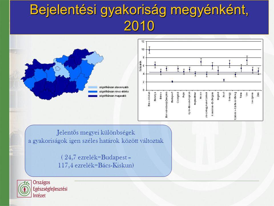 Bejelentési gyakoriság megyénként, 2010 Jelent ő s megyei különbségek a gyakoriságok igen széles határok között változtak ( 24,7 ezrelék=Budapest – 11