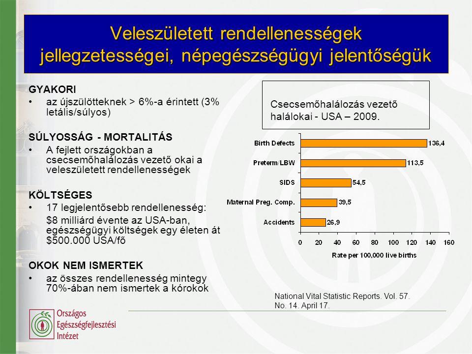 Veleszületett rendellenességek jellegzetességei, népegészségügyi jelentőségük GYAKORI •az újszülötteknek > 6%-a érintett (3% letális/súlyos) SÚLYOSSÁG