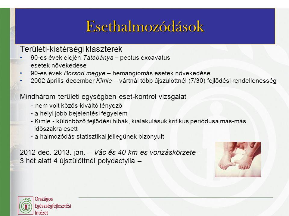 Folyamatosan növekvő trend 2010: 2,1 ezrelék 2010: 0,75 ezrelék Növekvő tendencia fő oka: - - prenatalisan diagnosztizált Down-szindrómás magzatok növekvő aránya - 35 éven felüli várandósok folyamatosan növekvő aránya