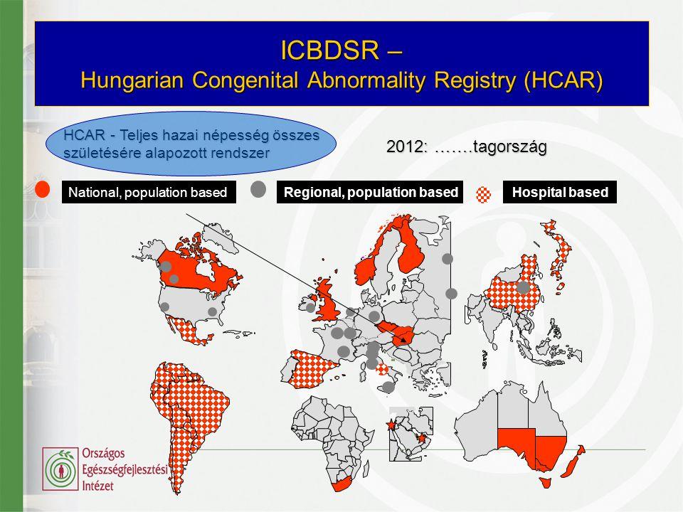 ICBDSR – Hungarian Congenital Abnormality Registry (HCAR) National, population based HCAR - Teljes hazai népesség összes születésére alapozott rendsze