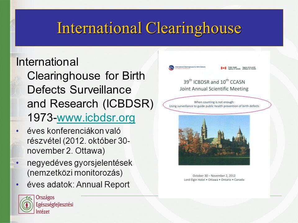 Negyedéves jelentés Negyedéves riport (születéskor jól észlelhető 11 CA-k) Down-szindróma – anyai életkor szerint Szignifikánsan növekedés a várt értékhez képest QUARTERLY REPORT OF THE INTERNATIONAL CLEARINGHOUSEFOR BIRTH DEFECTS SURVEILLANCE AND RESEARCH 2008/4 Quarter, October-December 2008