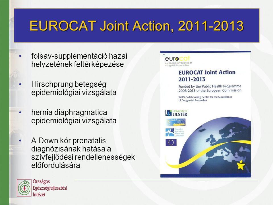 EUROCAT Joint Action, 2011-2013 •folsav-supplementáció hazai helyzetének feltérképezése •Hirschprung betegség epidemiológiai vizsgálata •hernia diaphr
