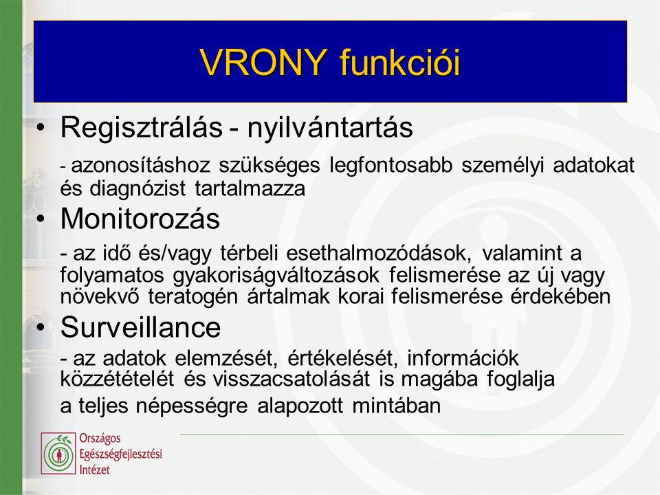 Intézményi változások •1962-1969.december 31 Heim Pál Kórház •1970.