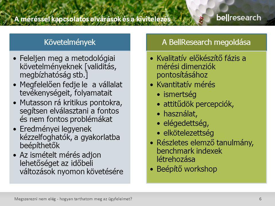  BellResearch MultiSat TM, → testreszabva  A MultiSat TM → a marketing mix elemei szerint veszi sorra a dimenziókat, amelyekkel az ügyfél találkozik  A pályázatkészítés folyamata, az indulással kapcsolatos döntések  A pályázatkészítéshez szükséges erőforrások  A MAG Zrt.