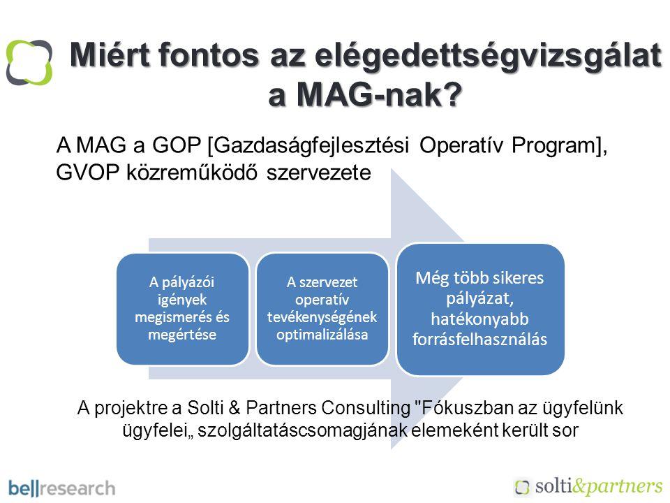 Miért fontos az elégedettségvizsgálat a MAG-nak.
