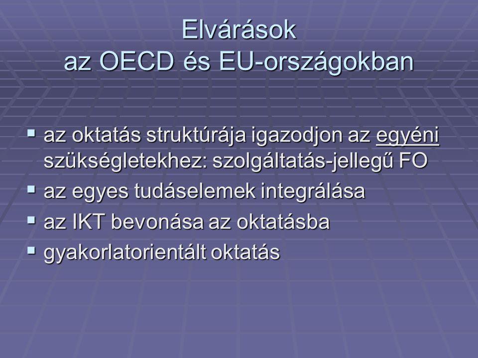 Elvárások az OECD és EU-országokban  az oktatás struktúrája igazodjon az egyéni szükségletekhez: szolgáltatás-jellegű FO  az egyes tudáselemek integ
