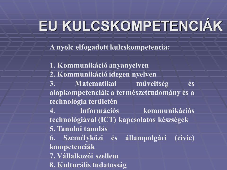 A nyolc elfogadott kulcskompetencia: 1. Kommunikáció anyanyelven 2. Kommunikáció idegen nyelven 3. Matematikai műveltség és alapkompetenciák a termész