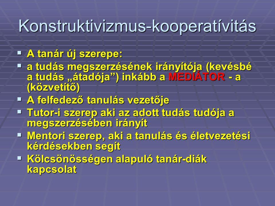 """Konstruktivizmus-kooperatívitás  A tanár új szerepe:  a tudás megszerzésének irányítója (kevésbé a tudás """"átadója"""") inkább a MEDIÁTOR - a (közvetítő"""