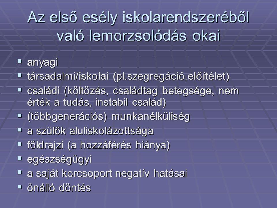 Miért van szükség a második esély biztosítására Magyarországon.