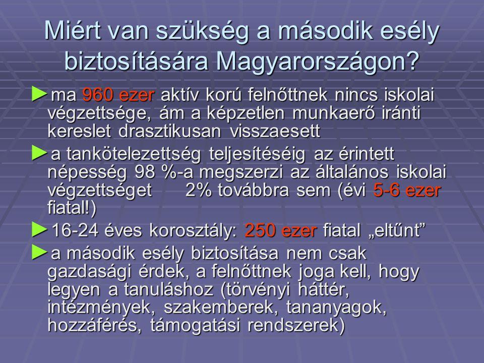 Miért van szükség a második esély biztosítására Magyarországon? ► ma 960 ezer aktív korú felnőttnek nincs iskolai végzettsége, ám a képzetlen munkaerő