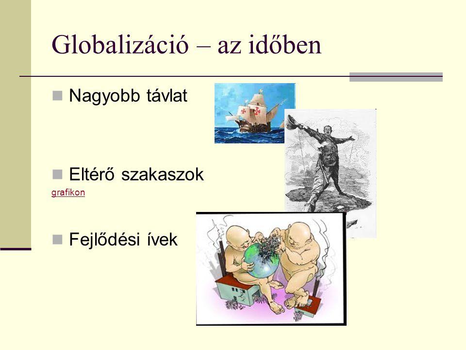 Globalizáció – térben: átrendeződés  Népesség  Termelés  Kereskedelem  Tőkeáramlás  Regionalizmus, integrációk  Nemzetközi összehasonlítások