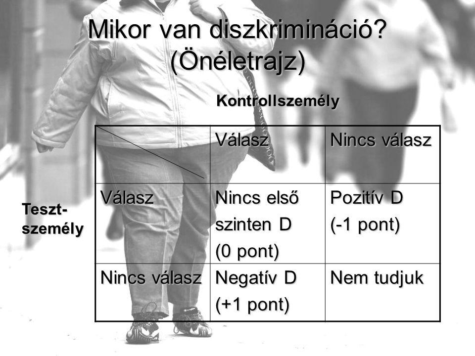 Mikor van diszkrimináció? (Önéletrajz) Válasz Nincs válasz Válasz Nincs első szinten D (0 pont) Pozitív D (-1 pont) Nincs válasz Negatív D (+1 pont) N