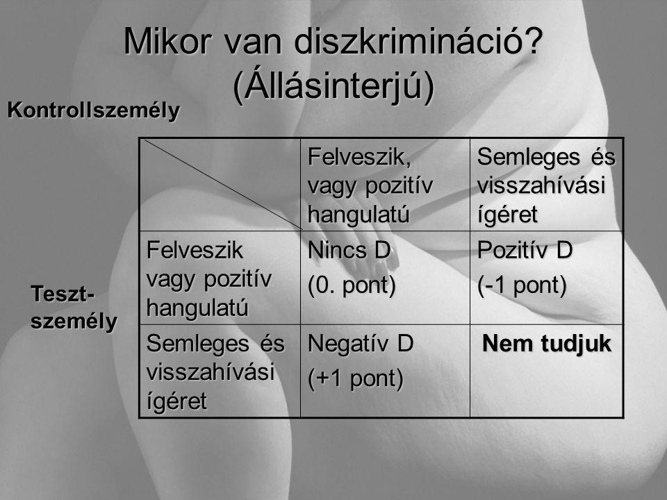 Mikor van diszkrimináció? (Állásinterjú) Felveszik, vagy pozitív hangulatú Semleges és visszahívási ígéret Felveszik vagy pozitív hangulatú Nincs D (0