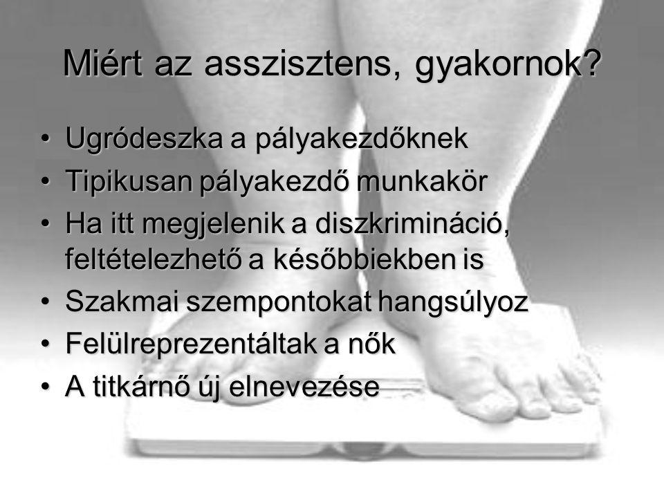"""Benchmarking •Titkárnők/asszisztensek megkeresése e-mailben •Titkárnők/asszisztensek megkeresése e-mailben (""""Az is benne van a pakliban, hogy mutatósabb, szemrevalóbb látványt nyújt egy vékonyabb alkattal megáldott leányzó (bár ez is szubjektív is lehet, hogy kinek mi jön be…) egy kövérebb alkatú nőnél. ) •Fórumok olvasása •Beszélgetés pályakezdőkkel"""